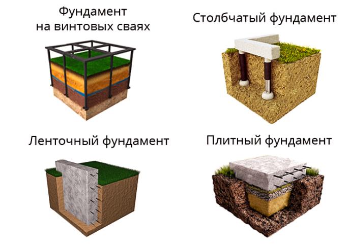 Строительство из сэндвич панелей
